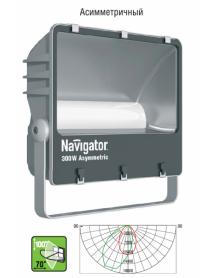 Светильник Navigator 71 324 NFL-AM-300-5K-GR-IP65-LED