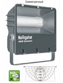 Светильник Navigator 71 325 NFL-SM-300-5K-GR-IP65-LED
